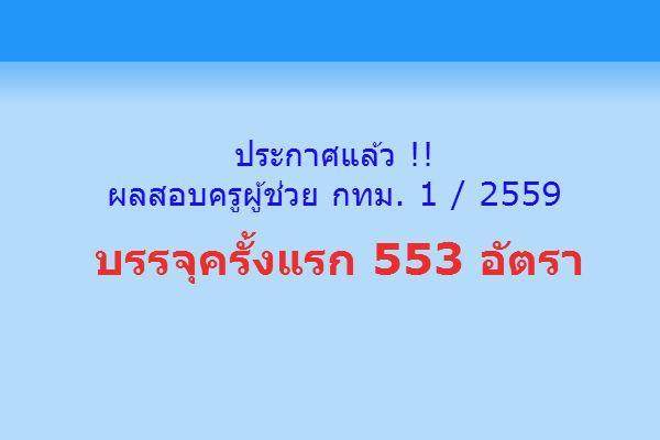 ประกาศแล้ว !! ผลสอบครูผู้ช่วย กทม. 1 / 2559 บรรจุครั้งแรก 553 อัตรา