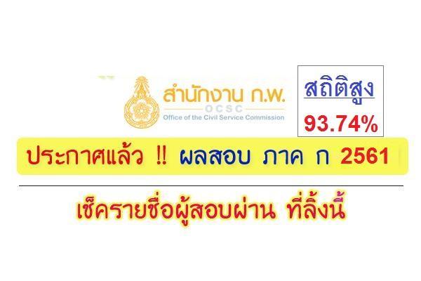 ประกาศผลสอบ กพ ภาค ก 61  เช็ครายชื่อผู้สอบผ่าน สถิติสูง 93.74%