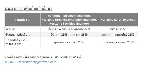 chevronthailand-Logo-job-2