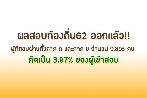 ประกาศแล้ว 'ผลสอบท้องถิ่น62' สอบผ่านทั้งภาค ก และภาค ข จำนวน 9,893 คน คิดเป็น 3.97% ของผู้เข้าสอบ