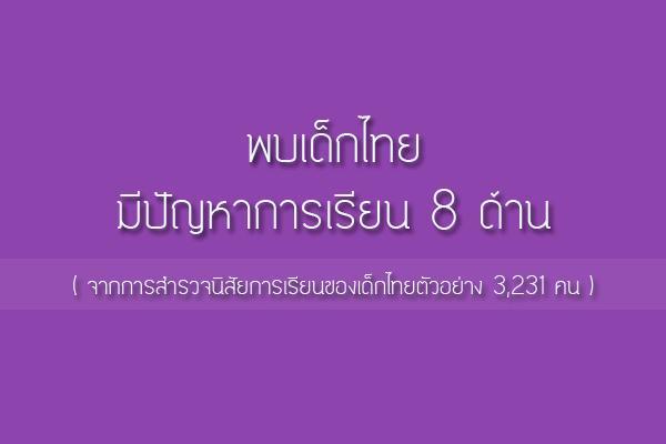 พบเด็กไทยมีปัญหาการเรียน 8 ด้าน จากเด็กไทยตัวอย่าง 3,231 คนทุกภูมิภาคจำนวน 8 องค์