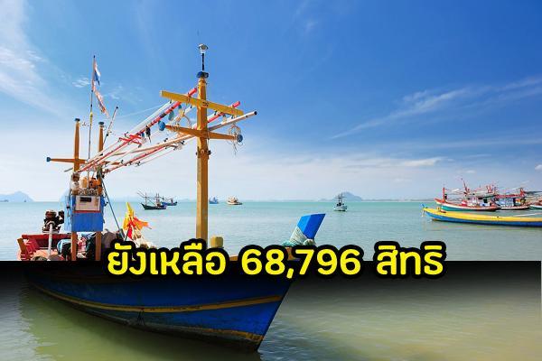 """ยังเหลือ 68,796 สิทธิ """"ชิมช้อปใช้2"""" วันที่ 28 ตุลาคม 62 รอบ 18.00 น"""