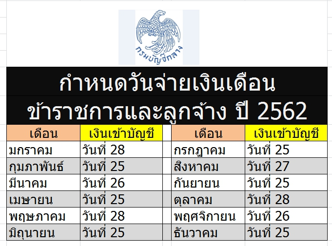 กำหนดวันจ่ายเงินเดือนข้าราชการ ปี 2562