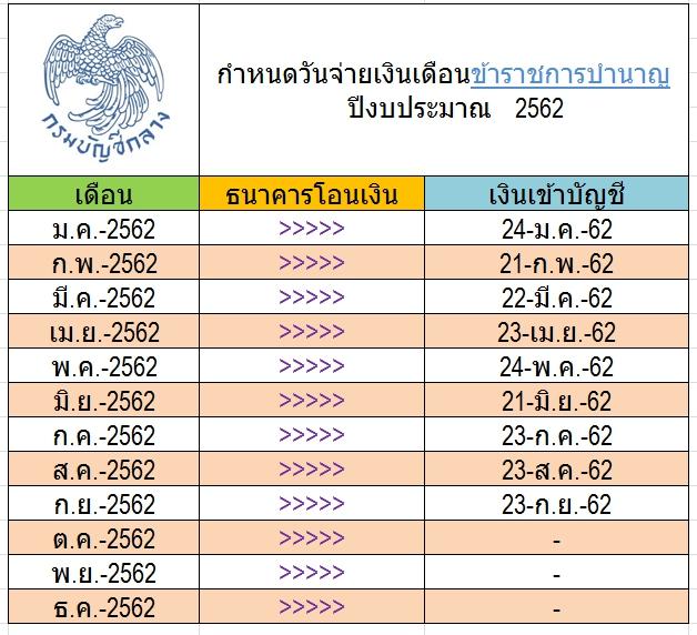 กำหนดวันจ่ายเงินเดือนข้าราชการบำนาญ ปี 2562